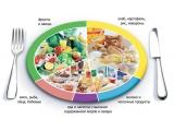 Четыре сезона - иконка «питание» в Нефтегорске